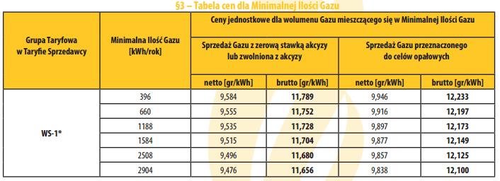 cena-gazu-tnovum-w1