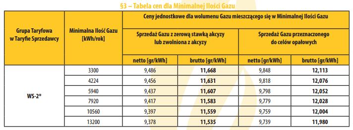 cena-gazu-tnovum-w2