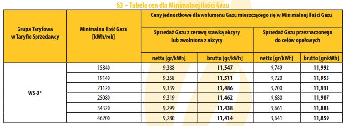 cena-gazu-tnovum-w3